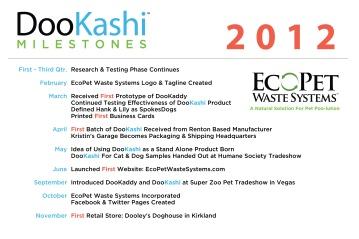 Milestones_2012