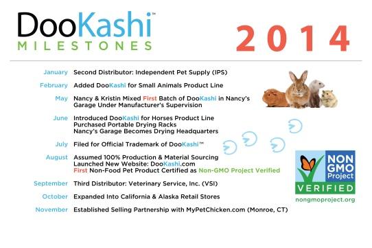 Milestones_2014